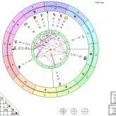 Vliv planety Mars na jednotlivá znamení