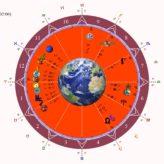 Horoskopy na duben 2017
