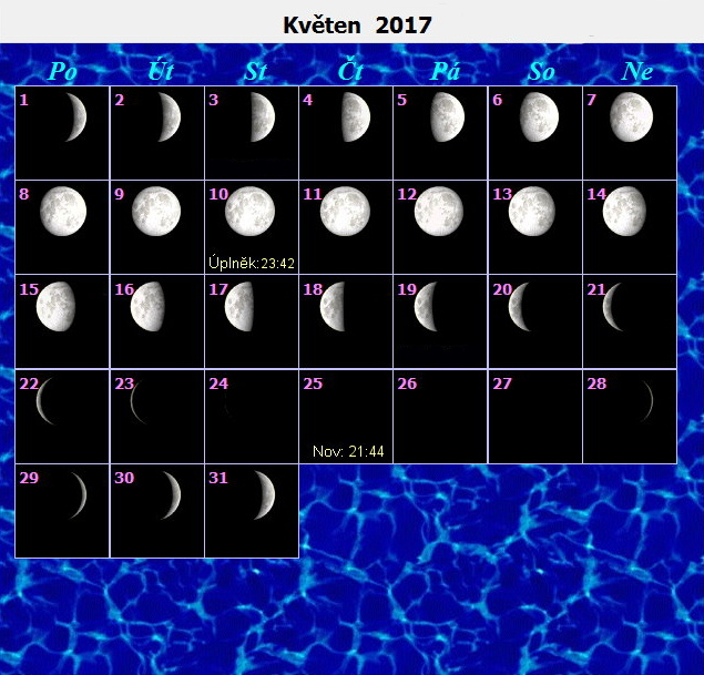 Horoskopy na květen 2017