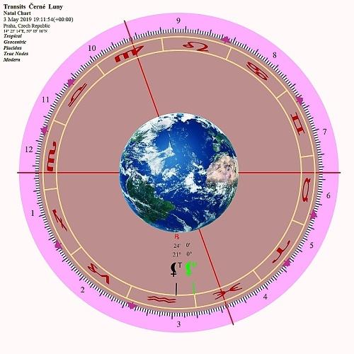 Černá  Luna  (Lilith) EFEMERIDY od roku 1930 do roku 2036