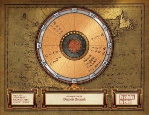 Daniely grafický horoskop